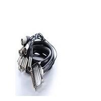 Cabluri